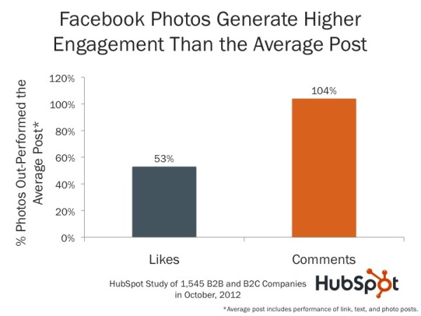 more-engaging-Facebook-page-image-posts